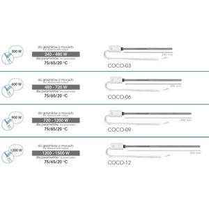 HOPA - Topná tyč COCO s termostatem - Černá , 600 W (RDOCOCO06C2)